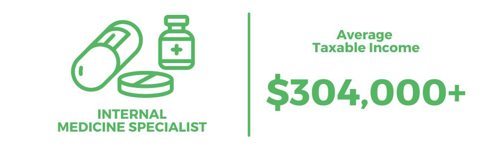 Highest Paying Jobs in Australia - Internal Medicine Specialist