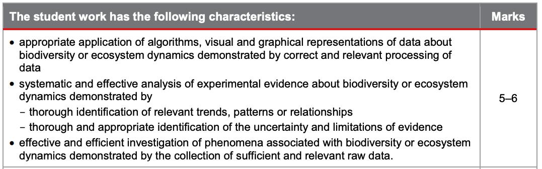 Biology Student Experiment - Interpretation and Evaluation