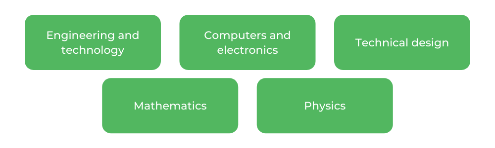 What Does an Electrical Engineer Do - Characteristics